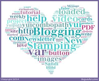 StampingAndBloggingWordCloud